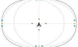 Anti-Gravity Oval