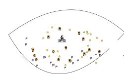 strategy circle