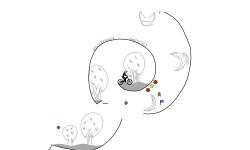 Small Collab (DESC)