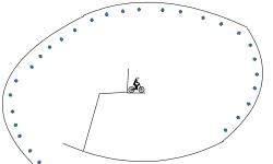Gravity Loop To Jumps