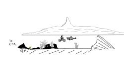 short ocean track