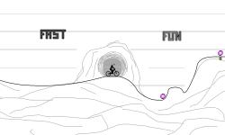 Vast Tracker (Full)