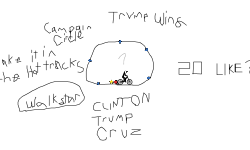 The Campaign Circle