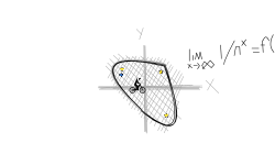 ∫1 / x dx = ln |x| Subs?